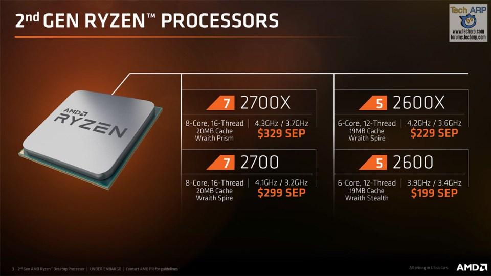 2nd Gen Ryzen preview slides 02