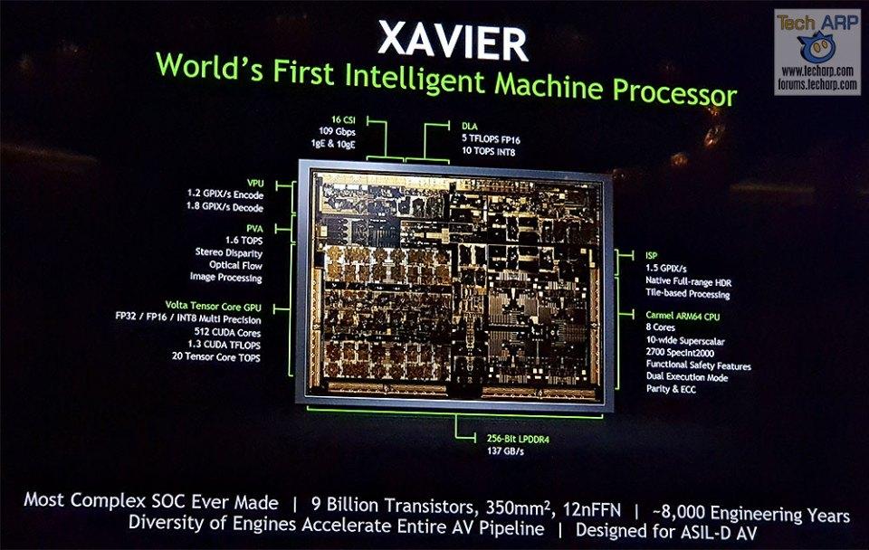 Everything Jensen Huang Revealed @ NVIDIA Computex 2018!
