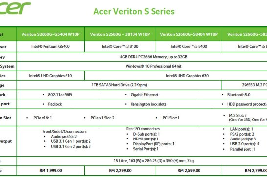 Acer Veriton S specs and prices