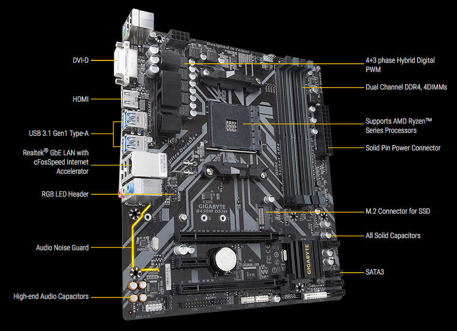 First AMD B450 Motherboards - GIGABYTE B450M DS3H