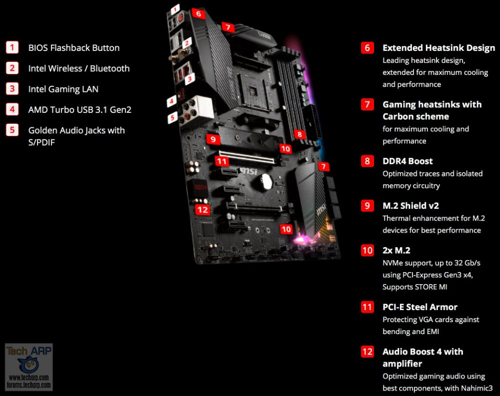 First AMD B450 Motherboards - MSI B450 Gaming Pro Carbon AC