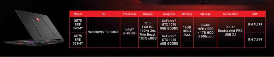 MSI GE75 Raider Price List