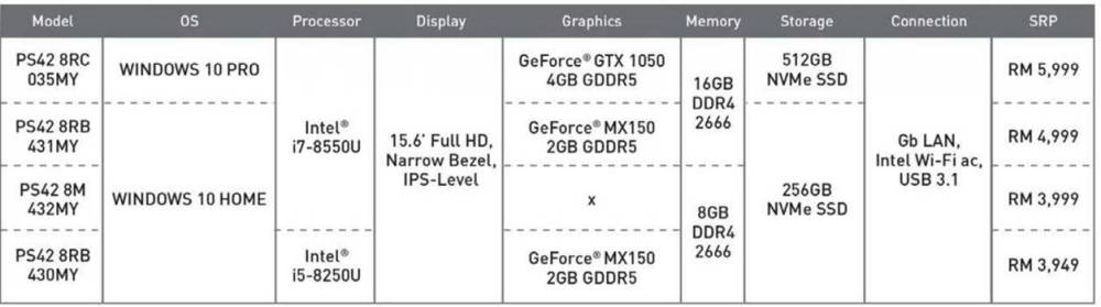 MSI PS42 Price List
