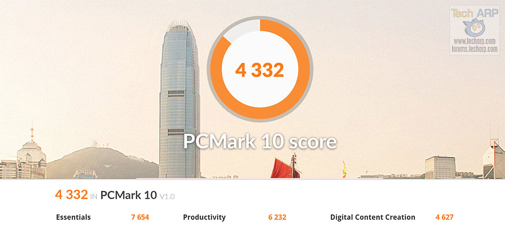 Lenovo ThinkPad X1 Extreme PCMark10 AC power
