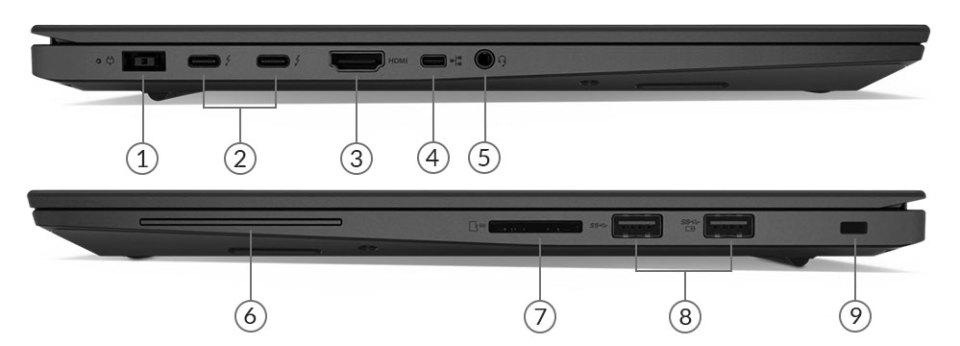 Lenovo ThinkPad X1 Extreme ports