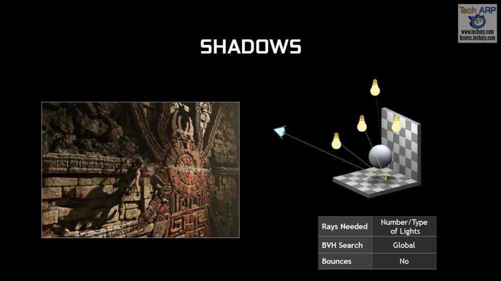 NVIDIA RT - Shadows