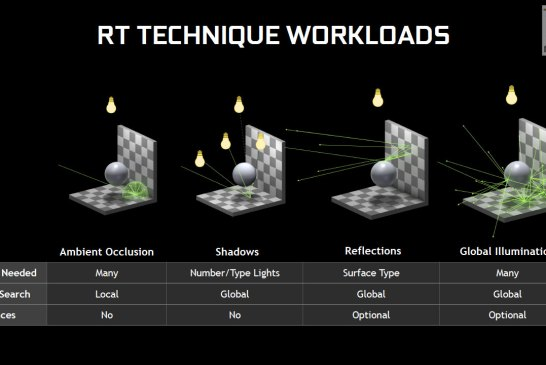 Ray Tracing Technique Summary