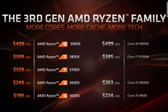 3rd Gen Ryzen presentation slide 04