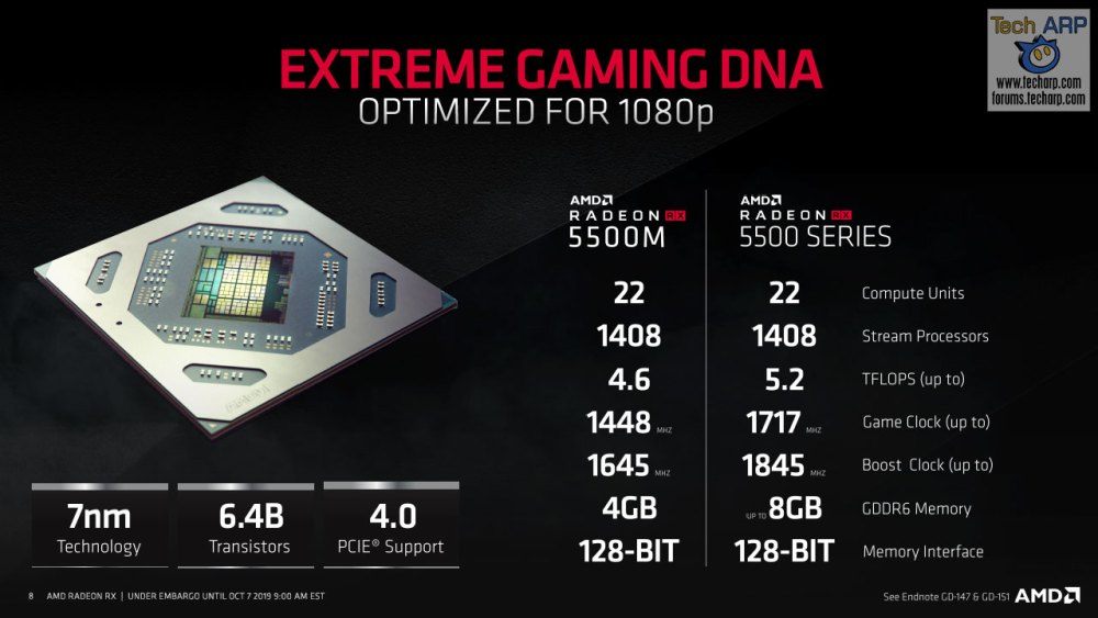 The Official AMD Radeon RX 5500 Series Tech Briefing!
