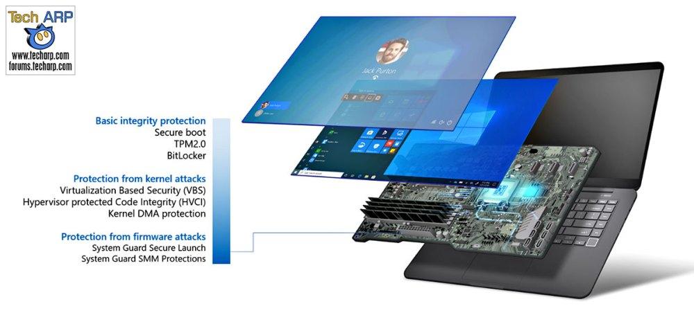 Microsoft Secured-core PC initiative summary