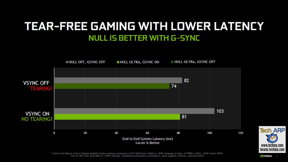 NVIDIA GeForce GTX SUPER slide