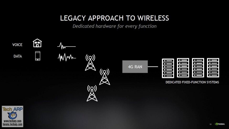 NVIDIA EGX MWC Los Angeles 2019 slide 09