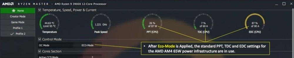 AMD 3rd Gen Ryzen Eco-Mode in action