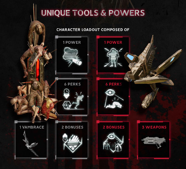 Deathgarden BloodHarvest tools and powers