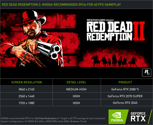 Red Dead Redemption 2 Recommended NVIDIA Cards