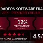 AMD Radeon Software Adrenalin 2020 Edition slide 05