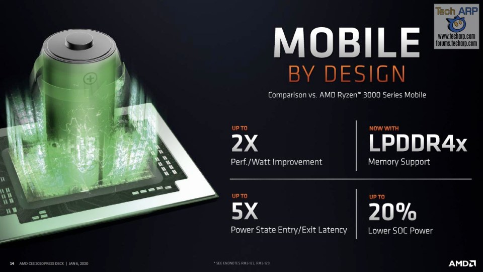 AMD Ryzen 7 4800U slide 06