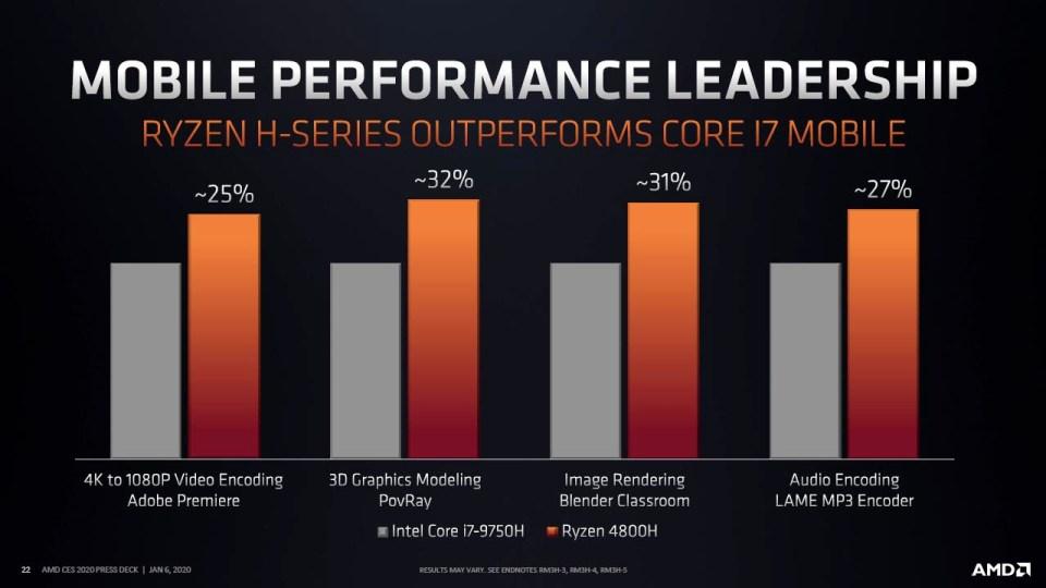 AMD Ryzen 7 4800H slide 05