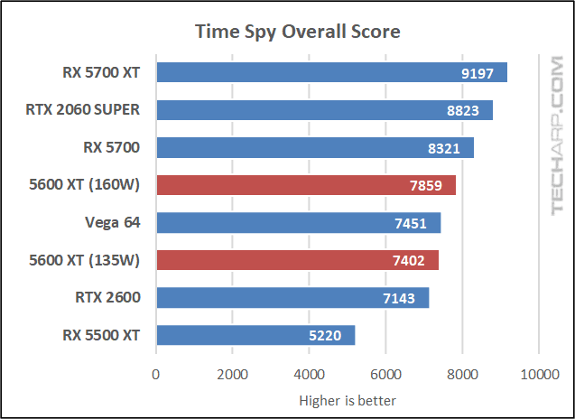 Time Spy results 01