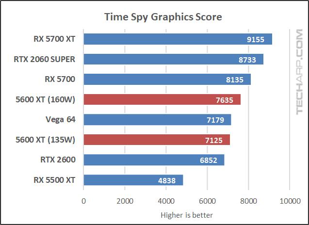 Time Spy results 02