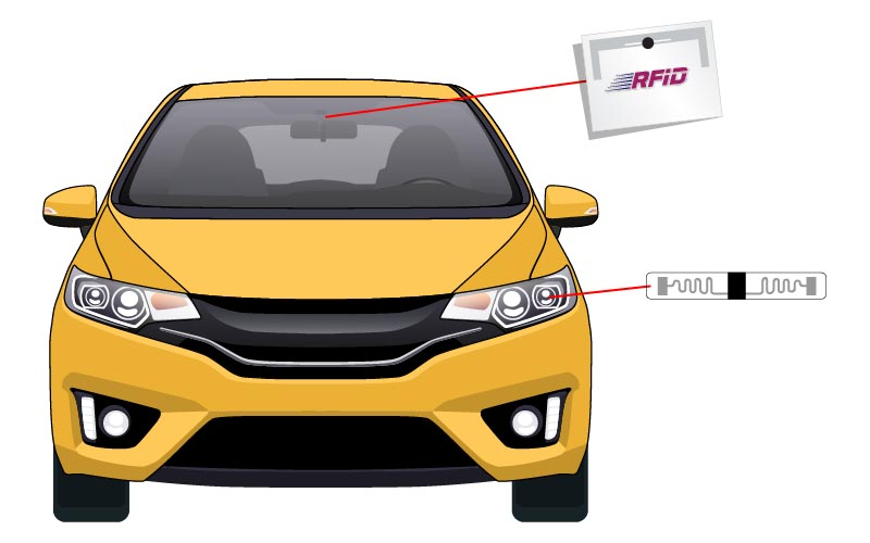 TNG RFID Tag placements