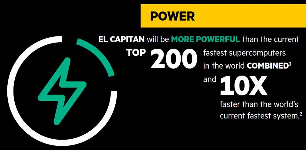 HPE Cray El Capitan infographic 03