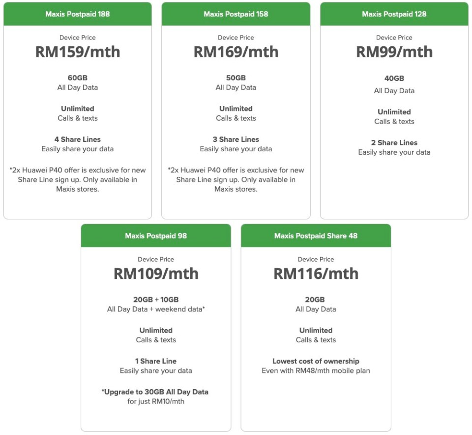 Maxis Zerolution P40 offers