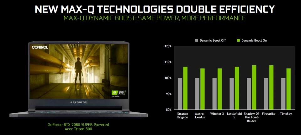 NVIDIA GeForce RTX SUPER laptops Max-Q Efficiency