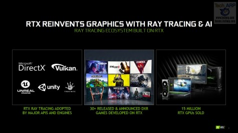 NVIDIA GeForce Spring 2020 Laptop Launch 02