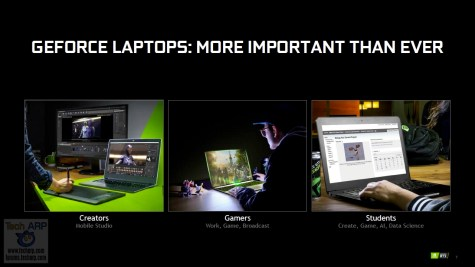 NVIDIA GeForce Spring 2020 Laptop Launch 06