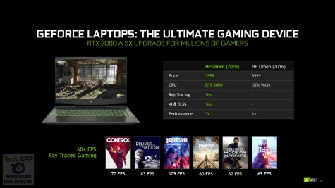 NVIDIA GeForce Spring 2020 Laptop Launch 09