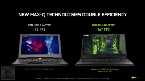 NVIDIA GeForce Spring 2020 Laptop Launch 12