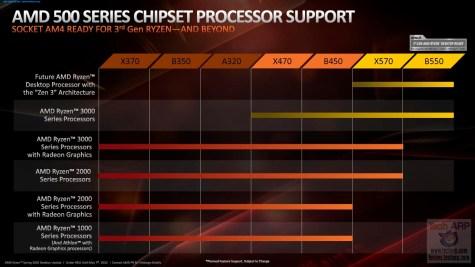 AMD Spring 2020 update 08