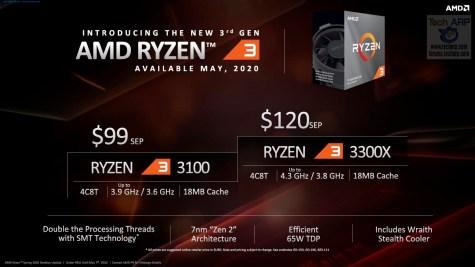 AMD Spring 2020 update 10