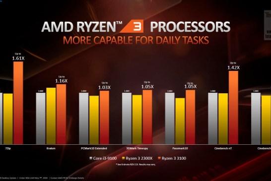 AMD Spring 2020 update 13