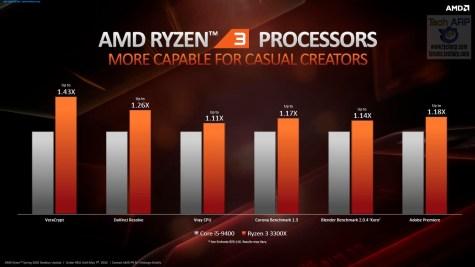 AMD Spring 2020 update 19