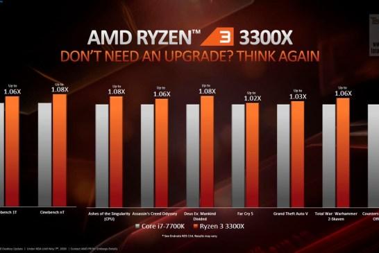 AMD Spring 2020 update 21