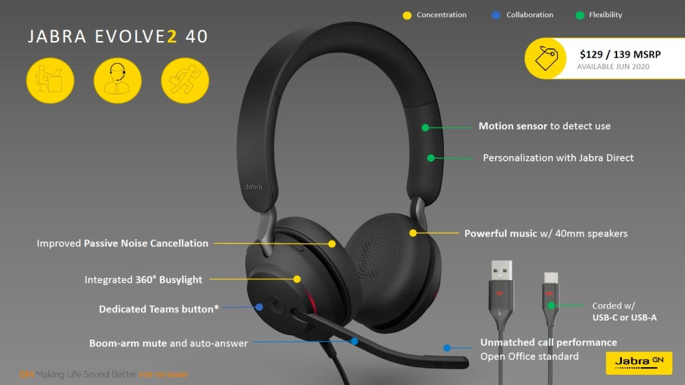 Jabra Evolve2 40 features