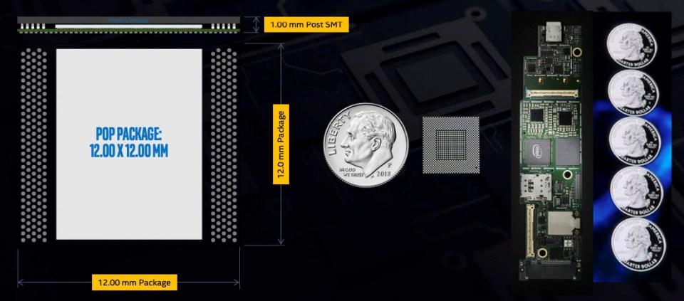 Intel Lakefield size