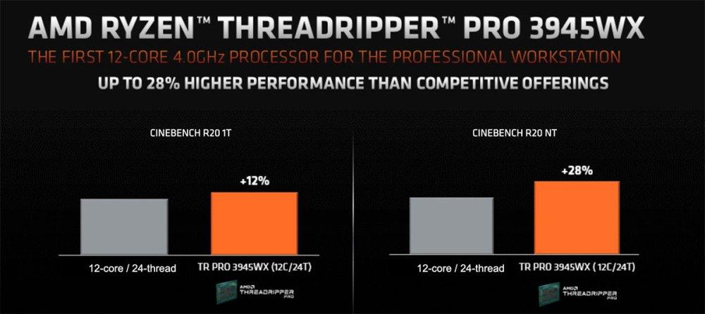 AMD Ryzen Threadripper PRO 3945WX performance