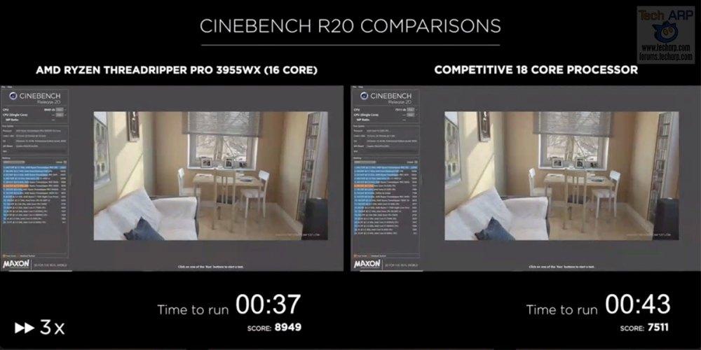 AMD Ryzen Threadripper PRO 3955WX CINEBENCH R20 performance