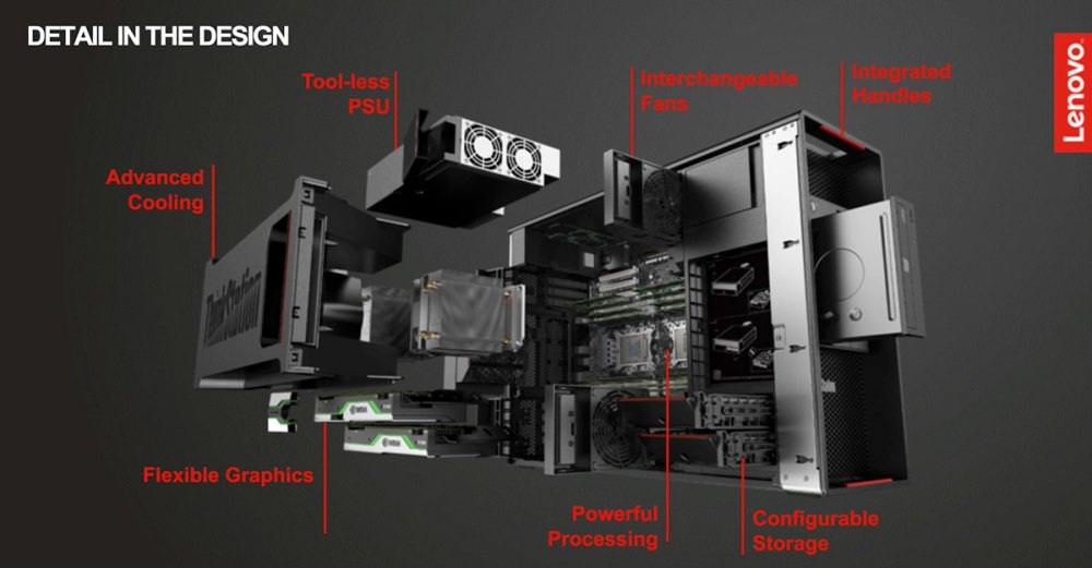 Lenovo ThinkStation P620 design