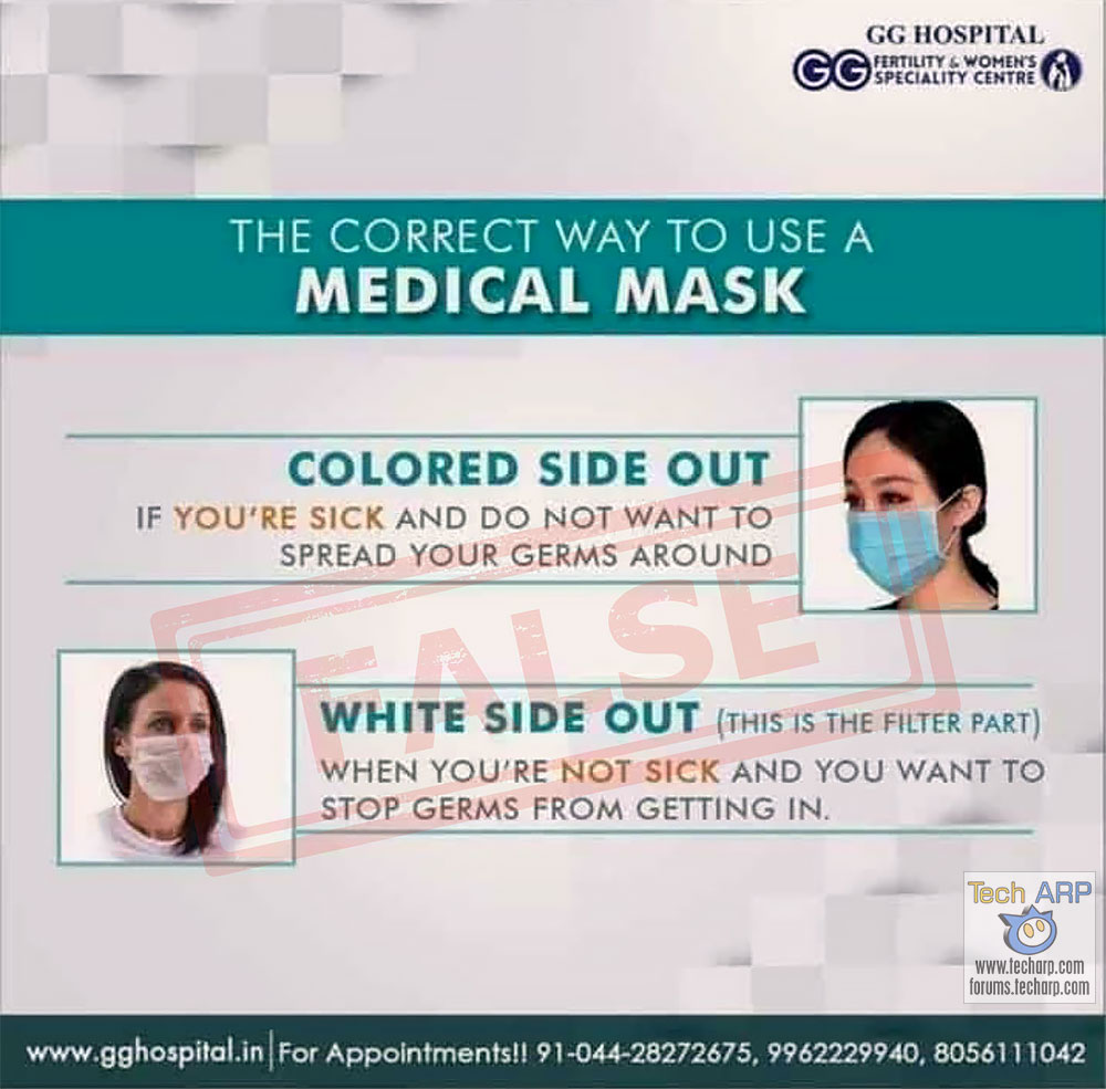 Fact Check : Correct Way To Wear Face Mask By GG Hospital