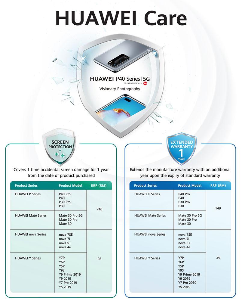 HUAWEI Care Malaysia