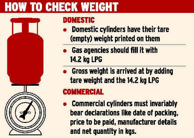 LPG Gas Tank Weight Calculation