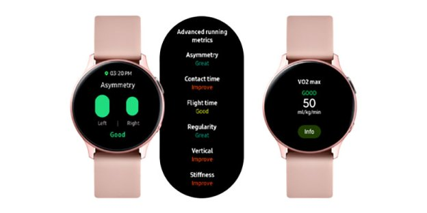 Samsung Galaxy Watch Active 2 : 7 New Features Coming Up!