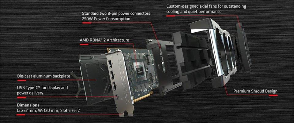 AMD Radeon RX 6800 build exploded