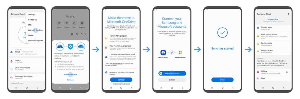 Samsung Cloud to Microsoft OneDrive migration