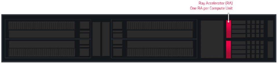 AMD RDNA 2 Ray Accelerator
