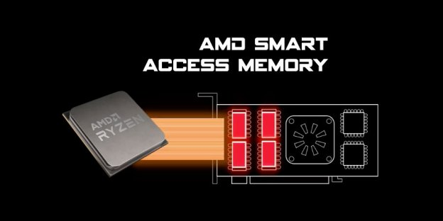 AMD Smart Access Memory : How To Enable It?